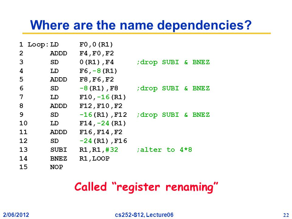 2/06/2012 22 cs252-S12, Lecture06 Where are the name dependencies.
