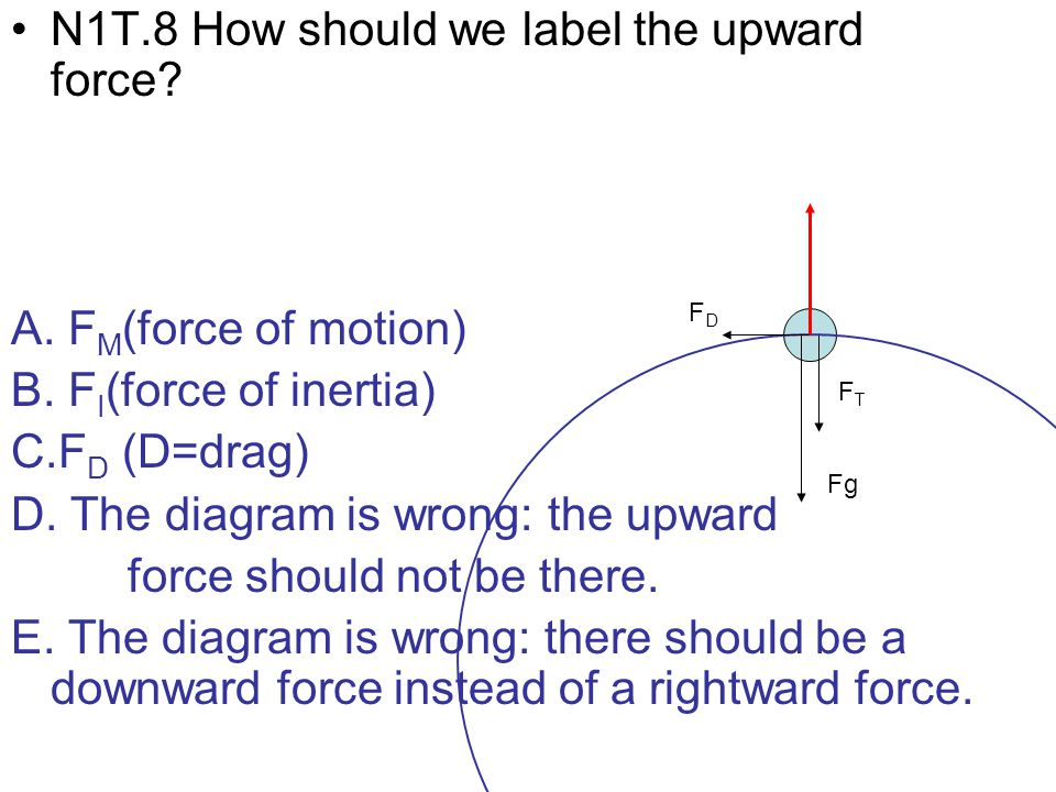 N1T.8 How should we label the upward force? A. F M (force of motion) B. F I (force of inertia) C.F D (D=drag) D. The diagram is wrong: the upward forc