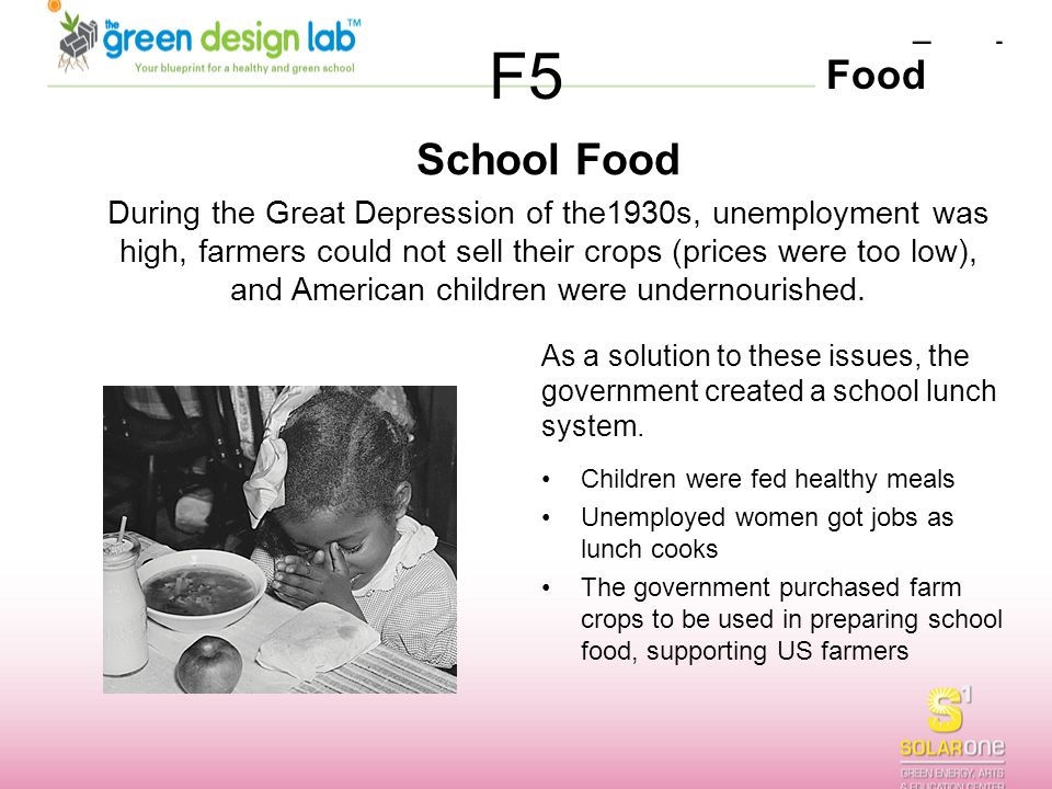 Food F5 What are the issues with the way schools produce food now.