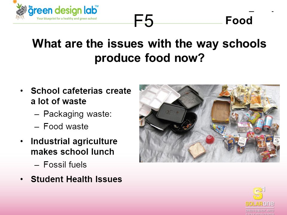 Food F5 What are the issues with the way schools produce food now? School cafeterias create a lot of waste –Packaging waste: –Food waste Industrial ag