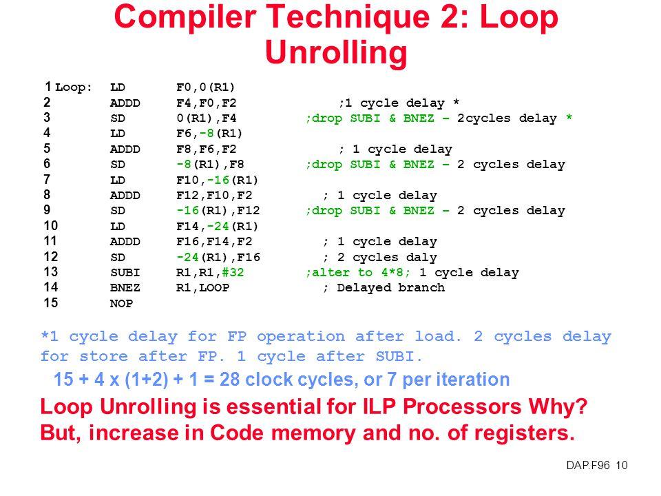 DAP.F96 10 Compiler Technique 2: Loop Unrolling 1 Loop:LDF0,0(R1) 2ADDDF4,F0,F2 ;1 cycle delay * 3SD0(R1),F4 ;drop SUBI & BNEZ – 2cycles delay * 4LDF6,-8(R1) 5ADDDF8,F6,F2 ; 1 cycle delay 6SD-8(R1),F8 ;drop SUBI & BNEZ – 2 cycles delay 7LDF10,-16(R1) 8ADDDF12,F10,F2 ; 1 cycle delay 9SD-16(R1),F12 ;drop SUBI & BNEZ – 2 cycles delay 10LDF14,-24(R1) 11ADDDF16,F14,F2 ; 1 cycle delay 12SD-24(R1),F16 ; 2 cycles daly 13SUBIR1,R1,#32;alter to 4*8; 1 cycle delay 14BNEZR1,LOOP ; Delayed branch 15NOP *1 cycle delay for FP operation after load.