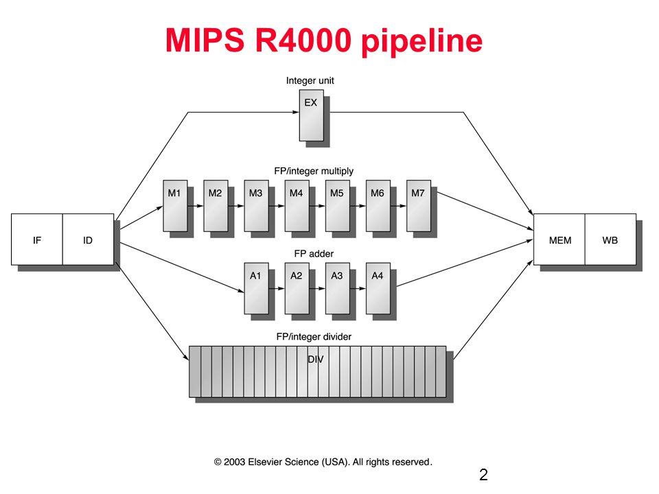 DAP.F96 2 2 MIPS R4000 pipeline