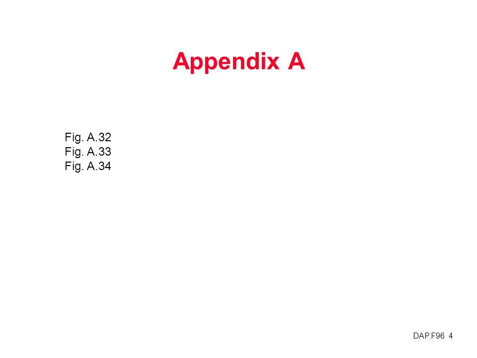 DAP.F96 4 Appendix A Fig. A.32 Fig. A.33 Fig. A.34