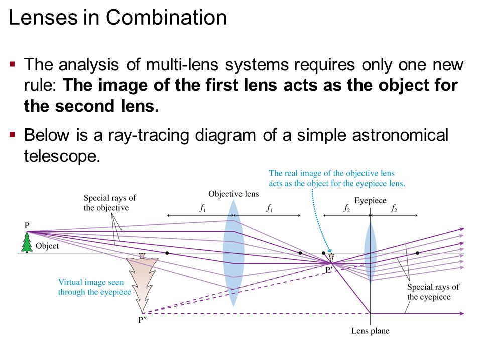 Lenses in Combination  The analysis of multi-lens systems requires only one new rule: The image of the first lens acts as the object for the second l