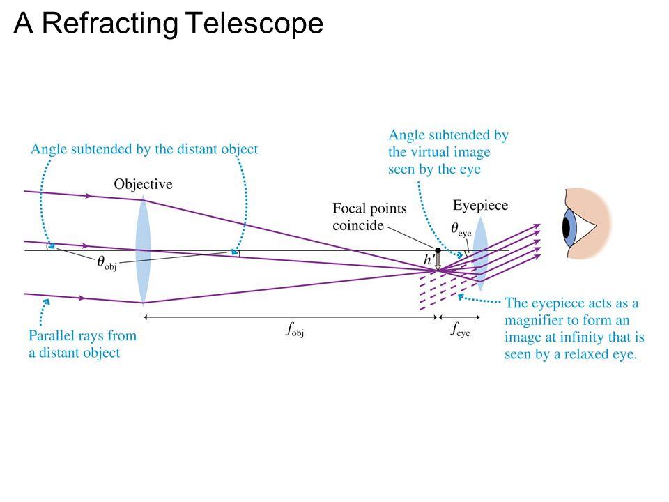 A Refracting Telescope