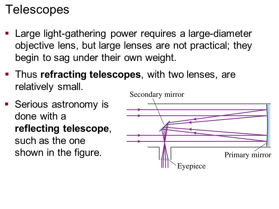  Large light-gathering power requires a large-diameter objective lens, but large lenses are not practical; they begin to sag under their own weight.