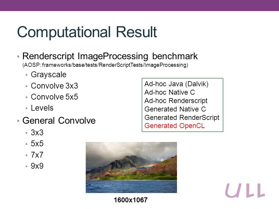 Computational Result Renderscript ImageProcessing benchmark (AOSP: frameworks/base/tests/RenderScriptTests/ImageProcessing) Grayscale Convolve 3x3 Convolve 5x5 Levels General Convolve 3x3 5x5 7x7 9x9 Ad-hoc Java (Dalvik) Ad-hoc Native C Ad-hoc Renderscript Generated Native C Generated RenderScript Generated OpenCL 1600x1067