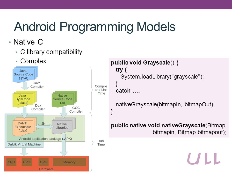 Android Programming Models void Java_….._nativeGrayscale (…, jobject bitmapIn, jobject bitmapOut) { AndroidBitmapInfo info; uint32_t * pixelsIn, pixelsOut; AndroidBitmap_lockPixels(env, bitmapIn, (void **)(&pixelsIn)); AndroidBitmap_lockPixels(env, bitmapOut, (void **)(&pixelsOut)); AndroidBitmap_getInfo(env, bitmapIn, &info); uint32_t width = info.width, height = info.height; int x, pixel, sum; for(x = 0; x < width*height; x++) { pixel = pixelsIn[x]; sum = (int)(((pixel) & 0xff) * 0.299f); sum += (int)(((pixel >> 8 ) & 0xff) * 0.587f); sum += (int)(((pixel >> 16) & 0xff) * 0.114f); pixelsOut[x] = sum + (sum << 8) + (sum << 16) + (pixelsIn[x] & 0xff000000); } AndroidBitmap_unlockPixels(env, bitmapIn); AndroidBitmap_unlockPixels(env, bitmapOut); }