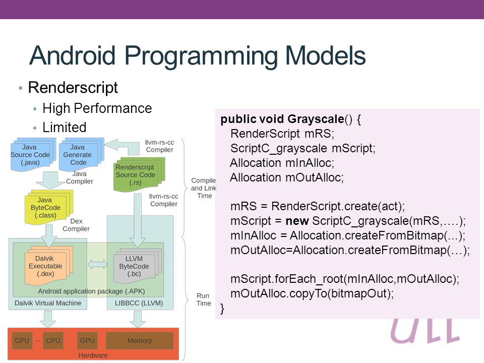 Android Programming Models Renderscript High Performance Limited public void Grayscale() { RenderScript mRS; ScriptC_grayscale mScript; Allocation mInAlloc; Allocation mOutAlloc; mRS = RenderScript.create(act); mScript = new ScriptC_grayscale(mRS,….); mInAlloc = Allocation.createFromBitmap(...); mOutAlloc=Allocation.createFromBitmap(…); mScript.forEach_root(mInAlloc,mOutAlloc); mOutAlloc.copyTo(bitmapOut); }