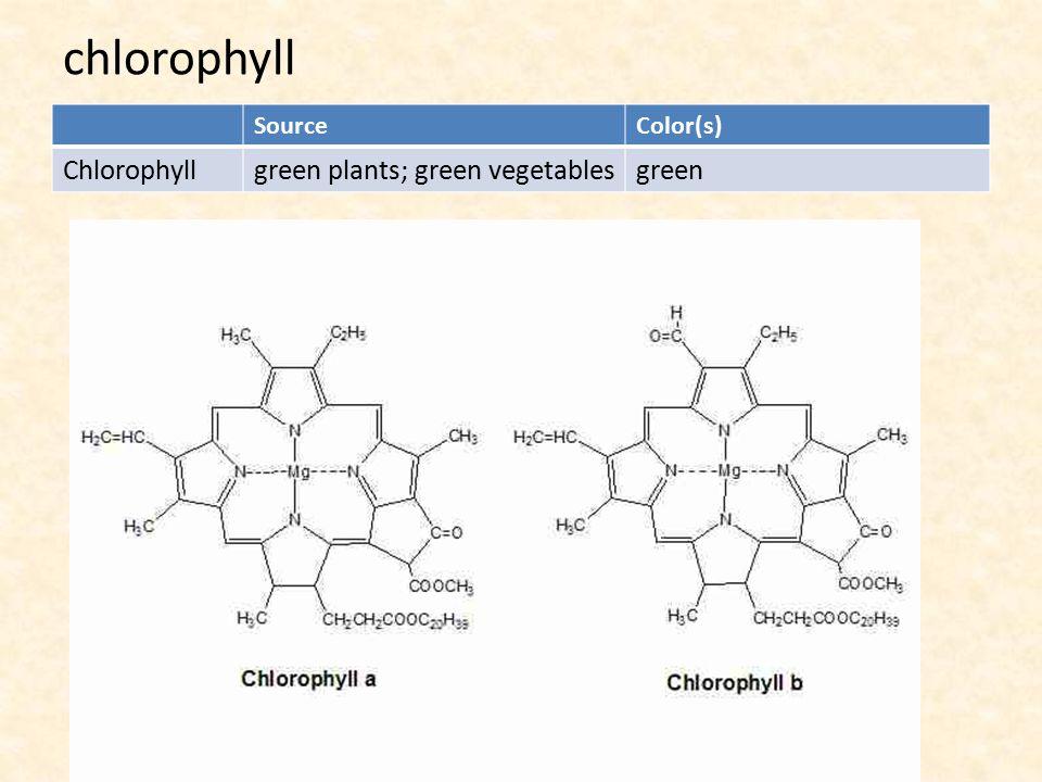 chlorophyll SourceColor(s) Chlorophyllgreen plants; green vegetablesgreen