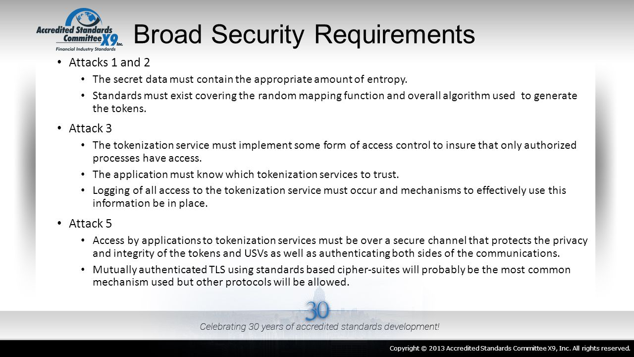Broad Security Requirements Attacks 1 and 2 The secret data must contain the appropriate amount of entropy. Standards must exist covering the random m