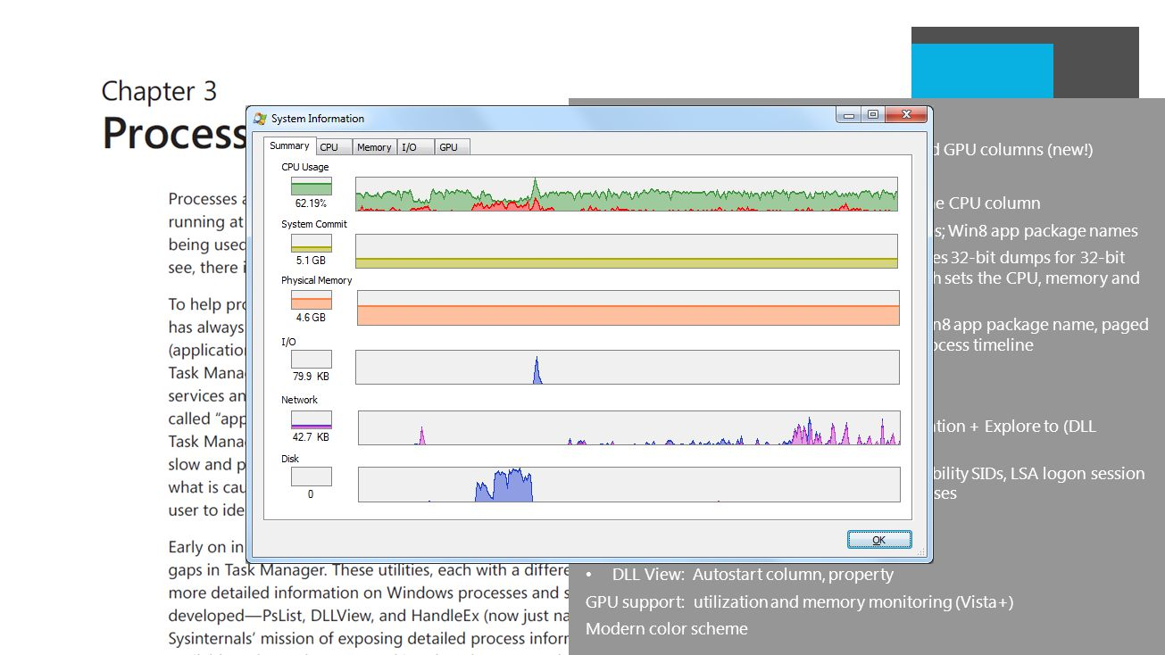 Main window: Heat map for CPU, commit, working set, and GPU columns (new!) New highlight color for immersive apps Suspended processes say Suspended in the CPU column Tooltips: tasks in Win8 Taskhostex processes; Win8 app package names Process context menu: create dump creates 32-bit dumps for 32-bit processes (new!); background priority (which sets the CPU, memory and I/O priorities of a process to Low).