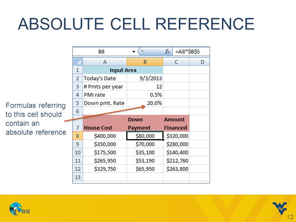 ABSOLUTE CELL REFERENCE 12 Formulas referring to this cell should contain an absolute reference