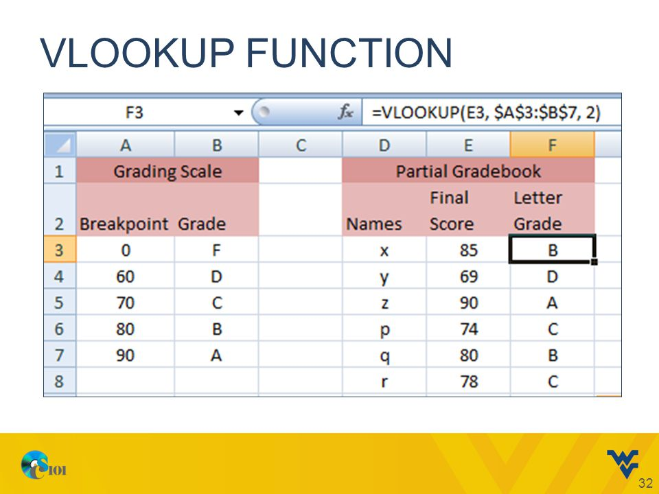 VLOOKUP FUNCTION 32