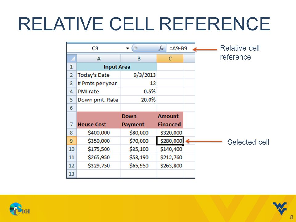 RELATIVE CELL REFERENCE 8 Relative cell reference Selected cell