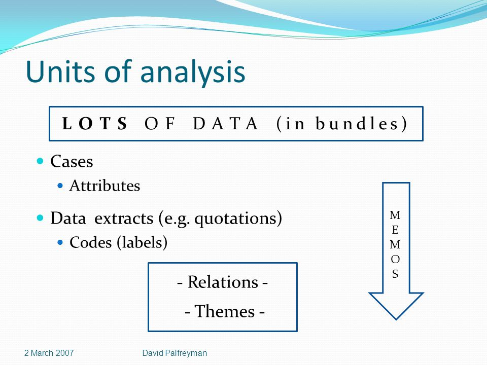 Units of analysis Cases Attributes Data extracts (e.g.