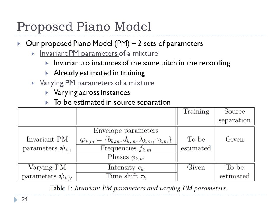 Proposed Piano Model 20 Reasons for adding time shift τ k Detected onset may not be accurate Tones in the mixture may not be sounding exactly at the same time Fine-tuned onset can be obtained by adjusting the detected onset with the time shift