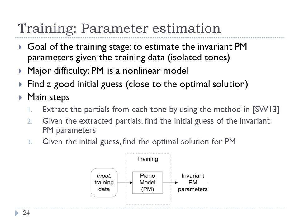3. Training: Parameter estimation