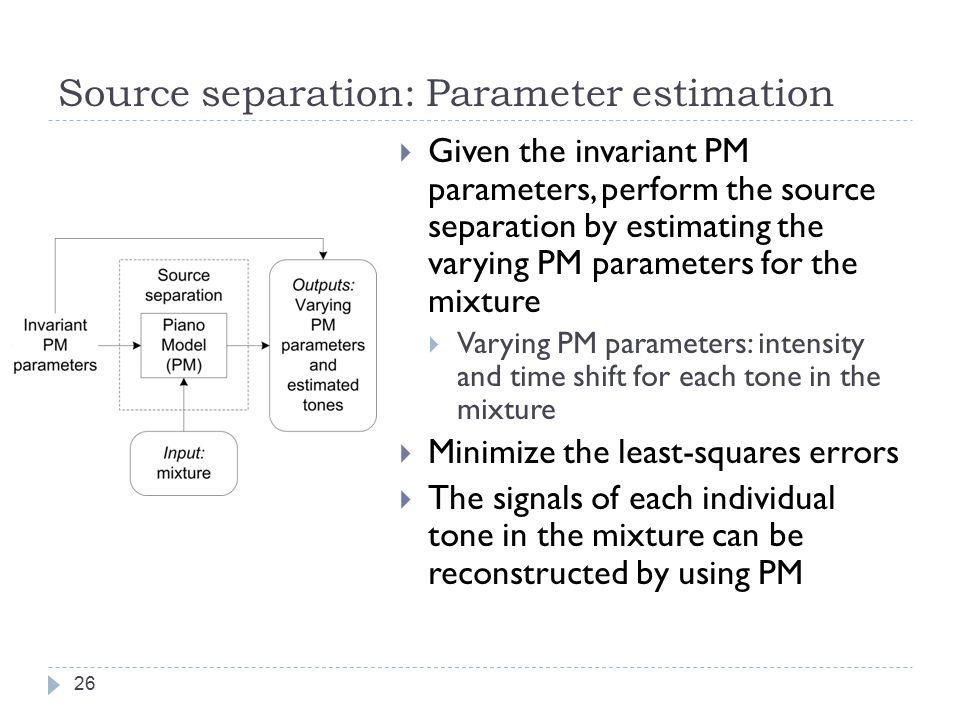 4. Source separation: Parameter estimation