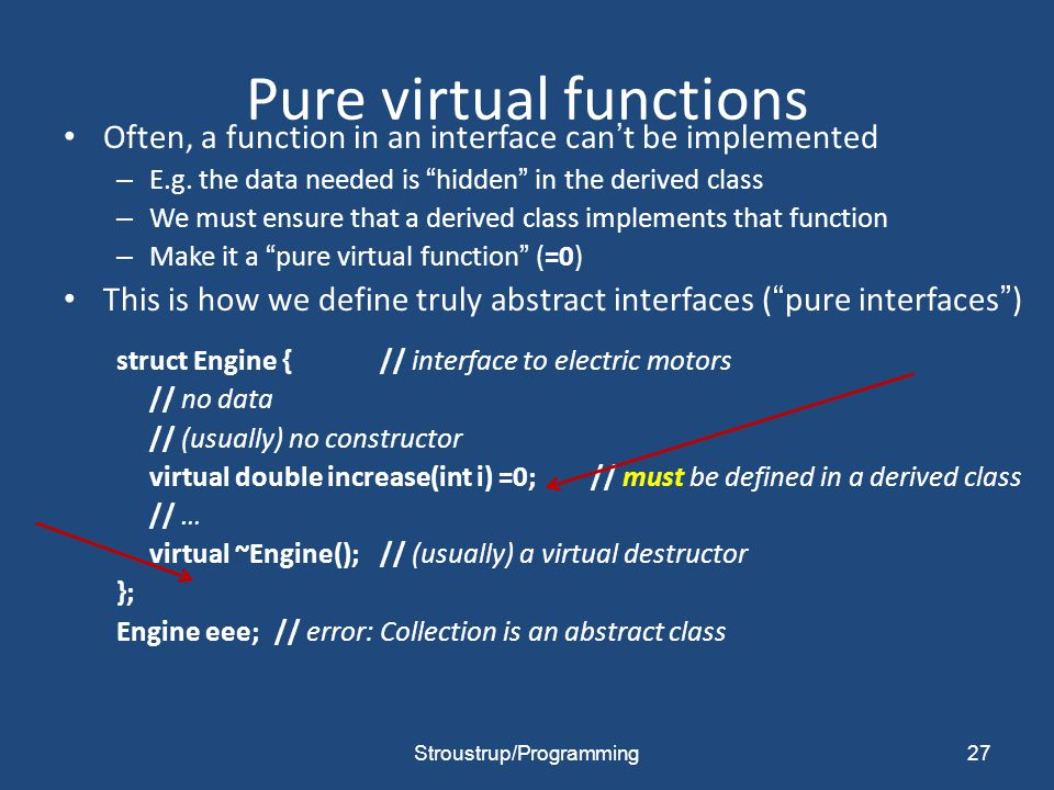 Pure virtual functions Often, a function in an interface can't be implemented – E.g.