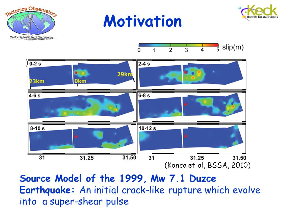 Motivation Source Model of the 1999, Mw 7.1 Duzce Earthquake: An initial crack-like rupture which evolve into a super-shear pulse (Konca et al, BSSA, 2010)
