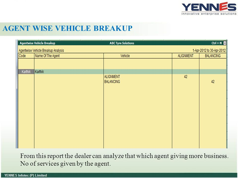 AGENT WISE VEHICLE BREAKUP From this report the dealer can analyze that which agent giving more business. No of services given by the agent.