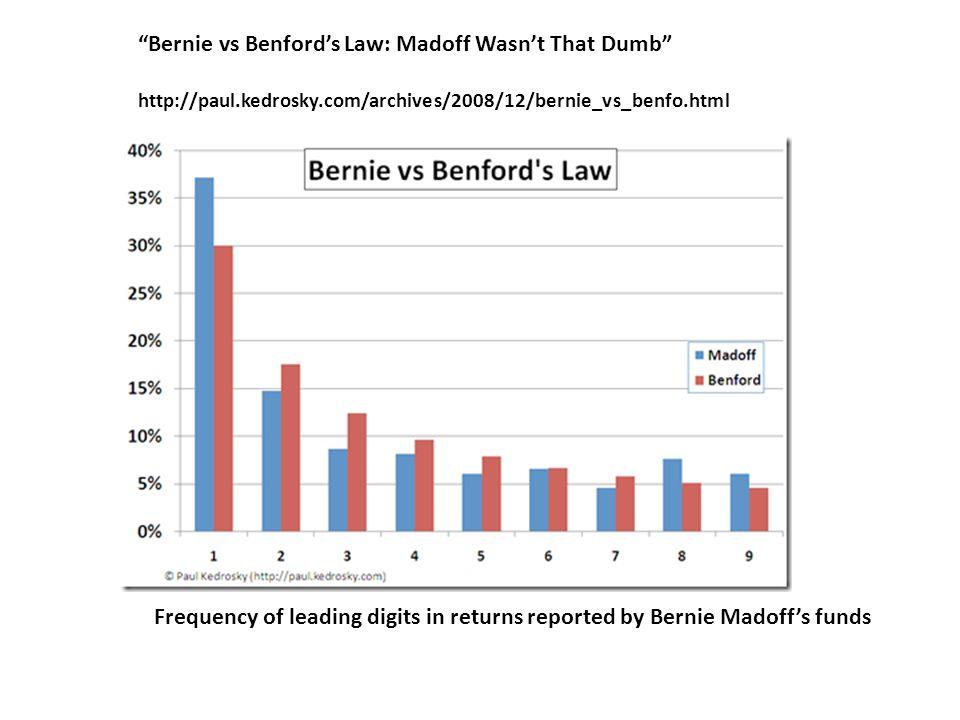 """Bernie vs Benford's Law: Madoff Wasn't That Dumb"" http://paul.kedrosky.com/archives/2008/12/bernie_vs_benfo.html Frequency of leading digits in retur"