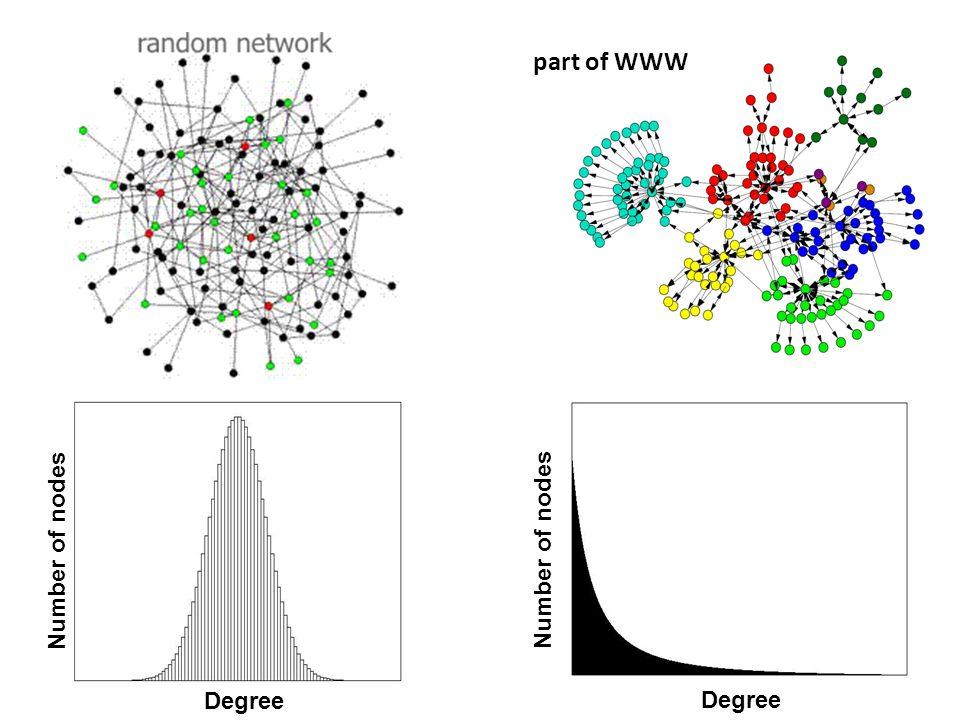 Supercreative employment vs. population