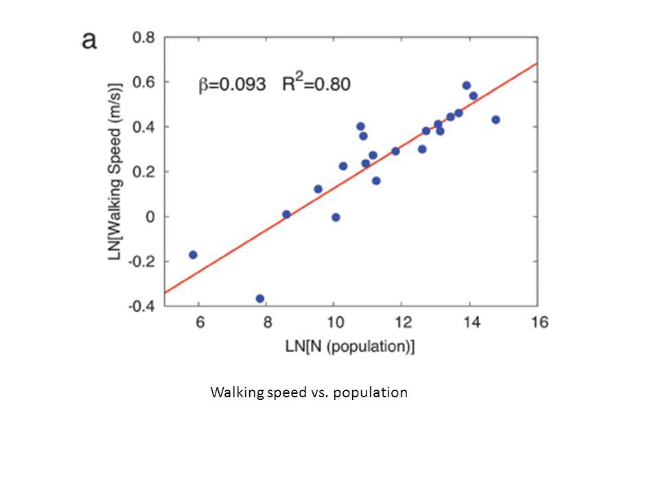Walking speed vs. population