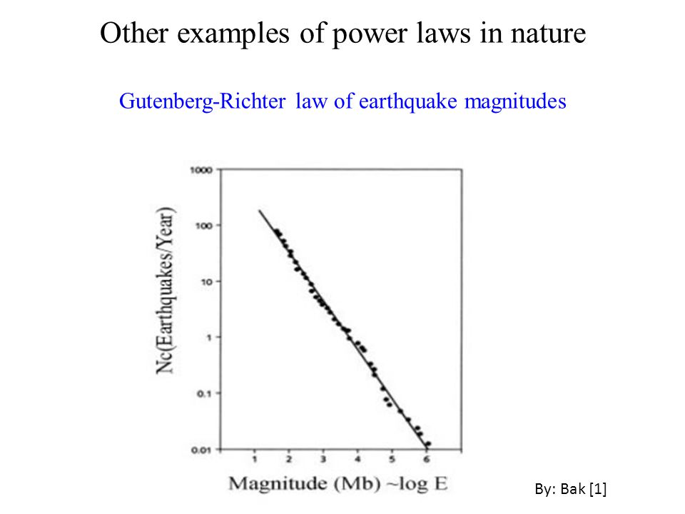 Other examples of power laws in nature Gutenberg-Richter law of earthquake magnitudes By: Bak [1]
