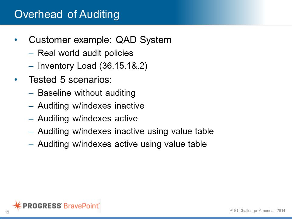 19 PUG Challenge Americas 2014 Overhead of Auditing Customer example: QAD System –Real world audit policies –Inventory Load (36.15.1&.2) Tested 5 scenarios: –Baseline without auditing –Auditing w/indexes inactive –Auditing w/indexes active –Auditing w/indexes inactive using value table –Auditing w/indexes active using value table