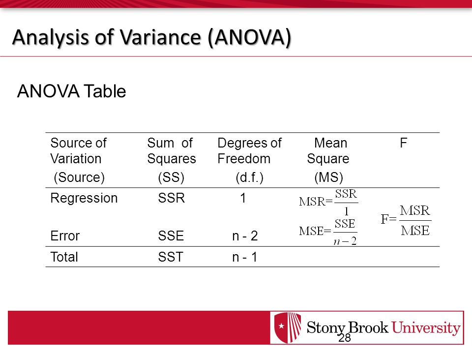 ANOVA Table Source of Variation (Source) Sum of Squares (SS) Degrees of Freedom (d.f.) Mean Square (MS) F Regression Error SSR SSE 1 n - 2 Total SST n - 1 28