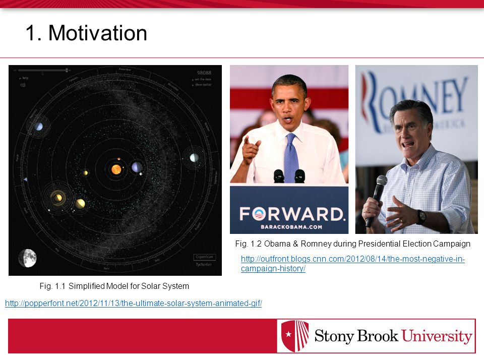 1. Motivation http://popperfont.net/2012/11/13/the-ultimate-solar-system-animated-gif/ Fig.