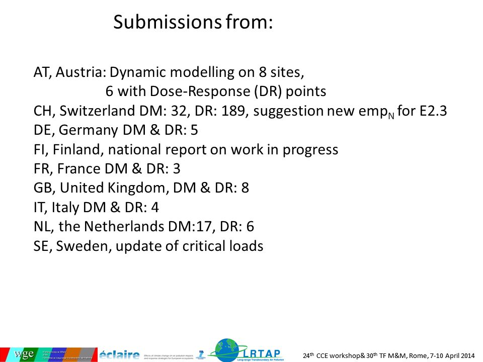 24 th CCE workshop& 30 th TF M&M, Rome, 7-10 April 2014 Submissions from: AT, Austria: Dynamic modelling on 8 sites, 6 with Dose-Response (DR) points CH, Switzerland DM: 32, DR: 189, suggestion new emp N for E2.3 DE, Germany DM & DR: 5 FI, Finland, national report on work in progress FR, France DM & DR: 3 GB, United Kingdom, DM & DR: 8 IT, Italy DM & DR: 4 NL, the Netherlands DM:17, DR: 6 SE, Sweden, update of critical loads