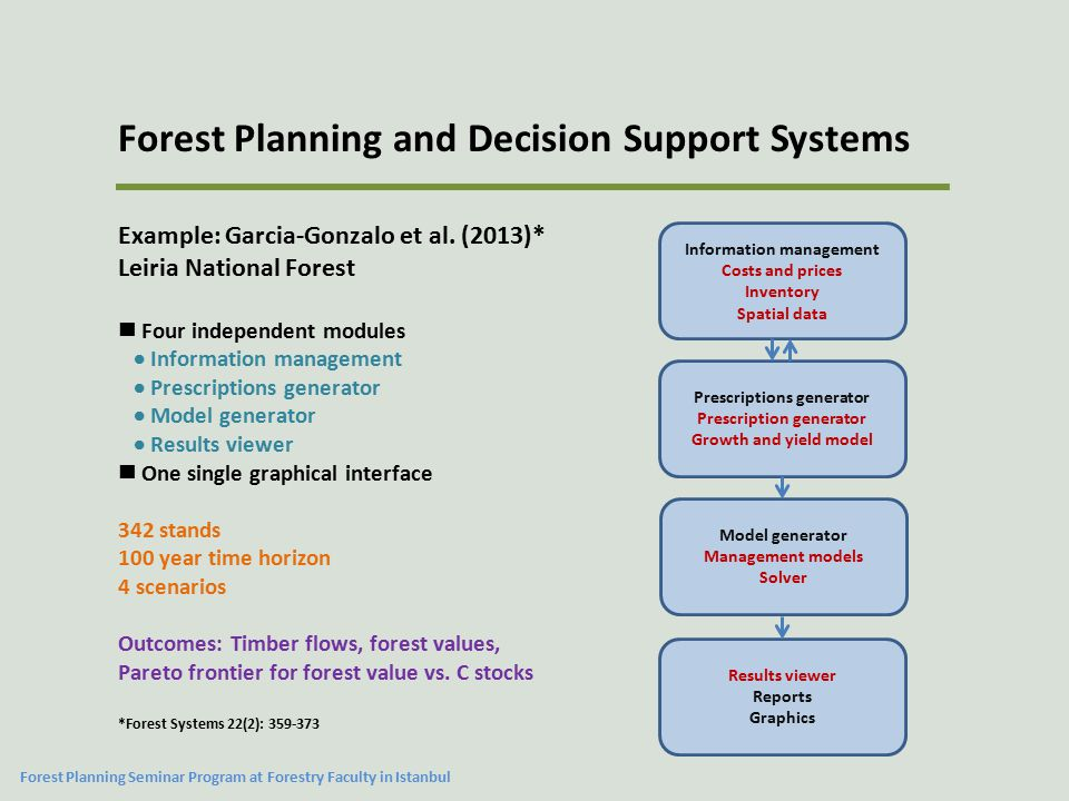 Forest Planning and Decision Support Systems Example: Garcia-Gonzalo et al.