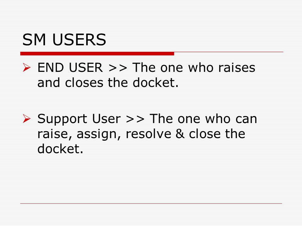 SM DOCKET FLOW End User L1 Team (SSA) L2 Team (Circle) L3 Team ITPC