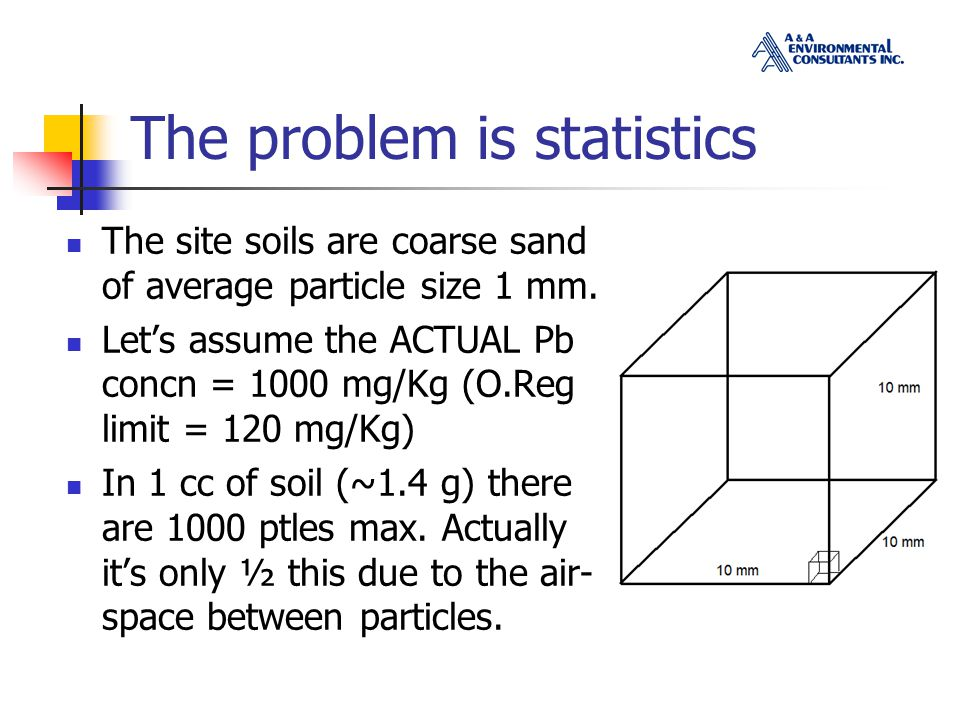 The problem is statistics The site soils are coarse sand of average particle size 1 mm.