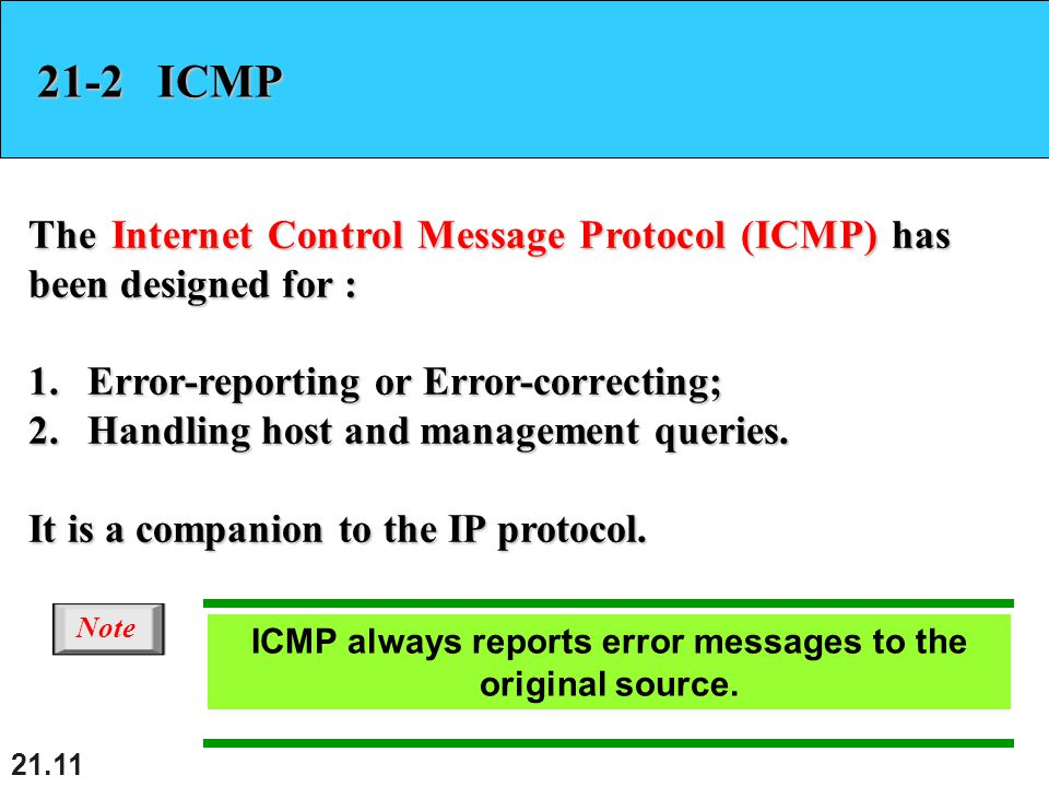 21.11 21-2 ICMP The Internet Control Message Protocol (ICMP) has been designed for : 1.Error-reporting or Error-correcting; 2.Handling host and management queries.