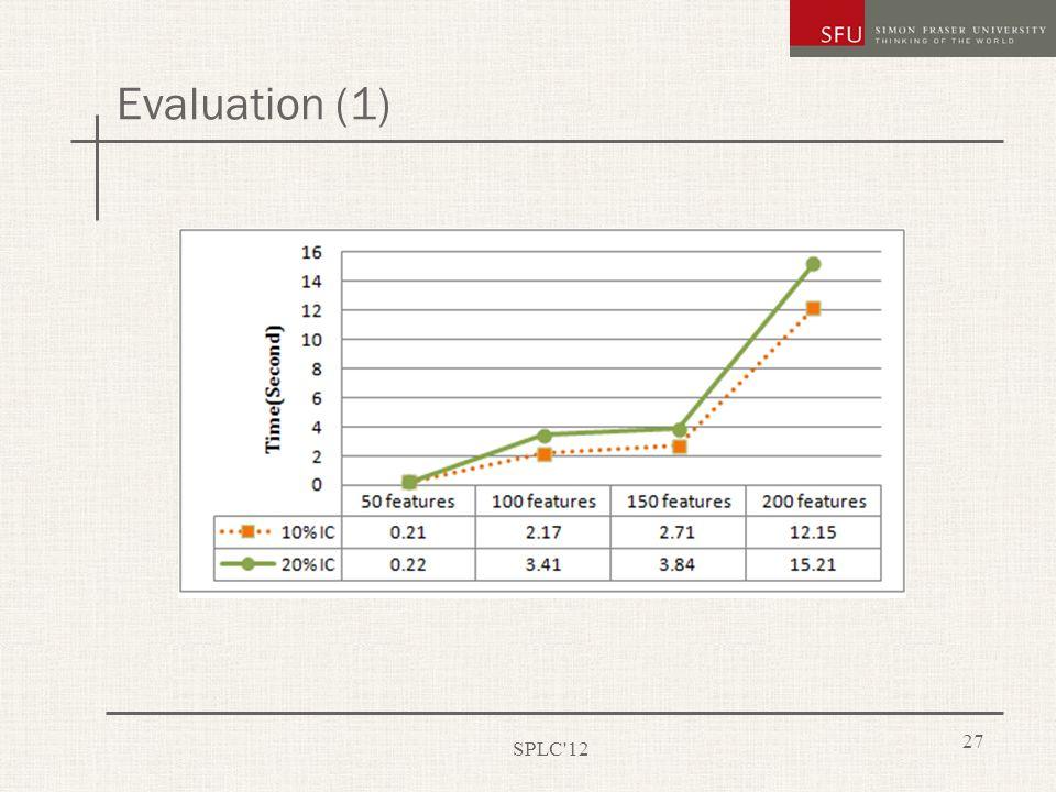 27 Evaluation (1) SPLC 12