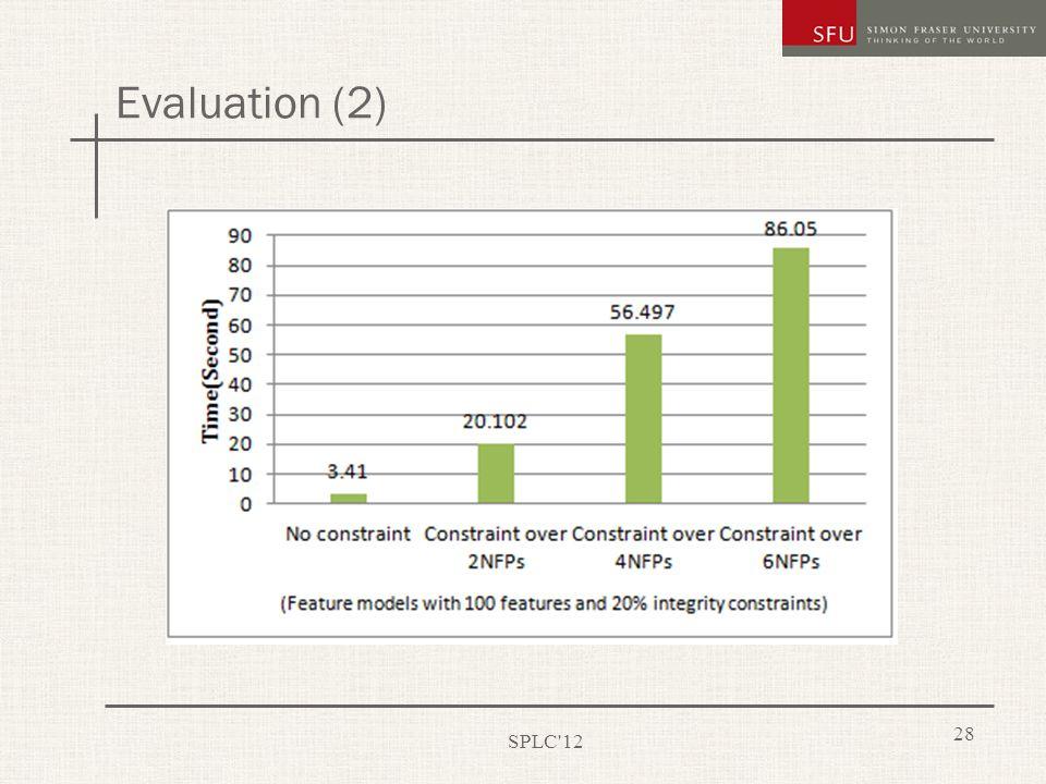 28 Evaluation (2) SPLC 12
