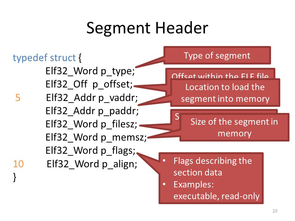 Segment Header typedef struct { Elf32_Word p_type; Elf32_Off p_offset; 5 Elf32_Addr p_vaddr; Elf32_Addr p_paddr; Elf32_Word p_filesz; Elf32_Word p_memsz; Elf32_Word p_flags; 10 Elf32_Word p_align; } 20 Type of segment Offset within the ELF file for the segment data Size of the segment data on disk Location to load the segment into memory Size of the segment in memory Flags describing the section data Examples: executable, read-only