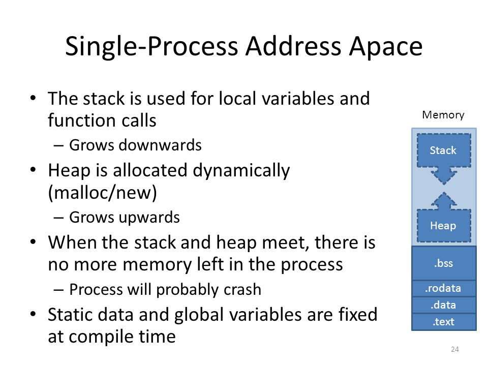 Single-Process Address Apace The stack is used for local variables and function calls – Grows downwards Heap is allocated dynamically (malloc/new) – Grows upwards When the stack and heap meet, there is no more memory left in the process – Process will probably crash Static data and global variables are fixed at compile time 24 Memory.text.data.rodata.bss Heap Stack