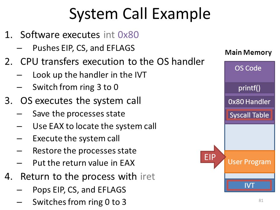 System Call Example 81 IVT Main Memory 0x80 Handler User Program 1.Software executes int 0x80 – Pushes EIP, CS, and EFLAGS 2.CPU transfers execution to the OS handler – Look up the handler in the IVT – Switch from ring 3 to 0 3.OS executes the system call – Save the processes state – Use EAX to locate the system call – Execute the system call – Restore the processes state – Put the return value in EAX 4.Return to the process with iret – Pops EIP, CS, and EFLAGS – Switches from ring 0 to 3 Syscall Table printf() OS Code EIP