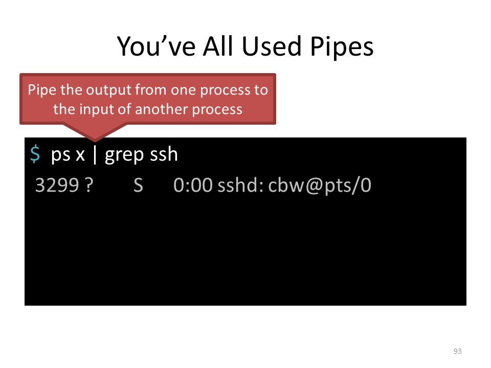 You've All Used Pipes $ ps x | grep ssh 3299 .