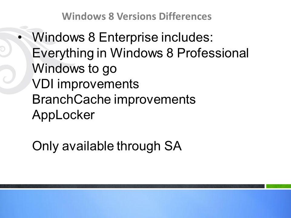 1.On the desktop, point mouse to upper left hand corner.