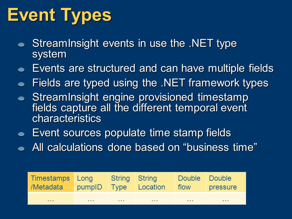 Event Streams & Adapters A stream is a sequence of events Defined over a.NET type Possibly infinite Stream characteristics: Event/data arrival patterns (steady, bursty) Out of order events: Order of arrival of events does not match the order of their application timestamps Adapters Receive/get events from the data source Enqueue events for processing in the engine Insertions of new events Changes to event durations 8