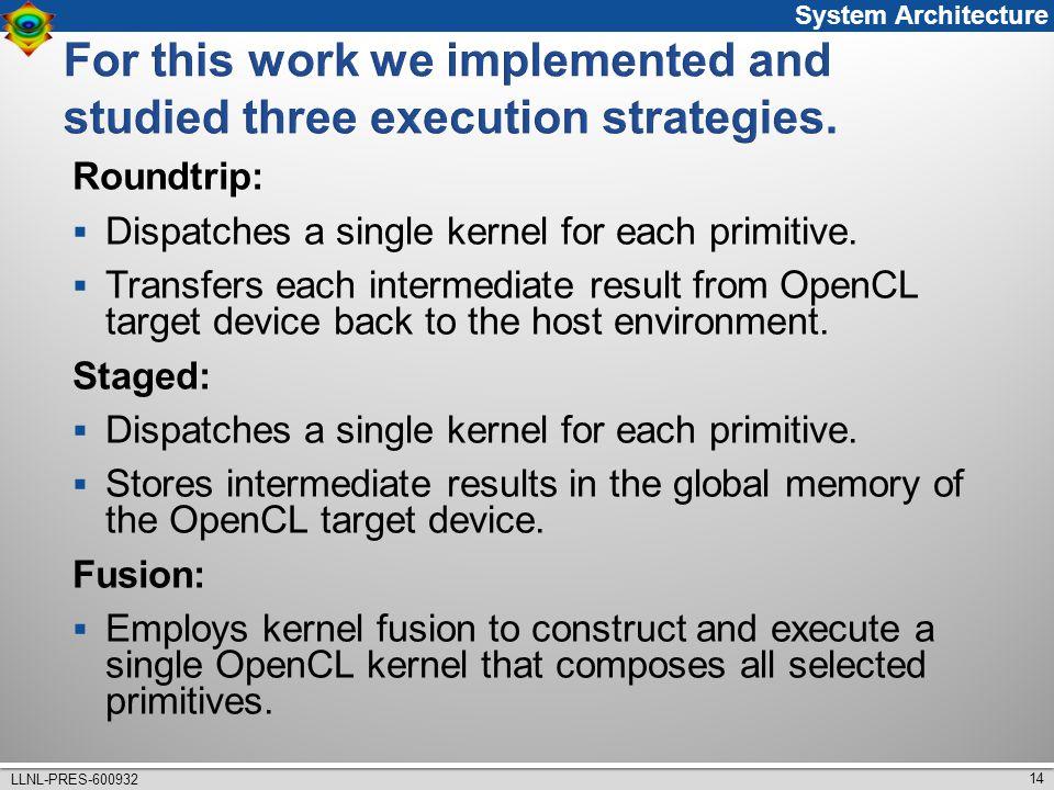 14 LLNL-PRES-600932 Roundtrip:  Dispatches a single kernel for each primitive.