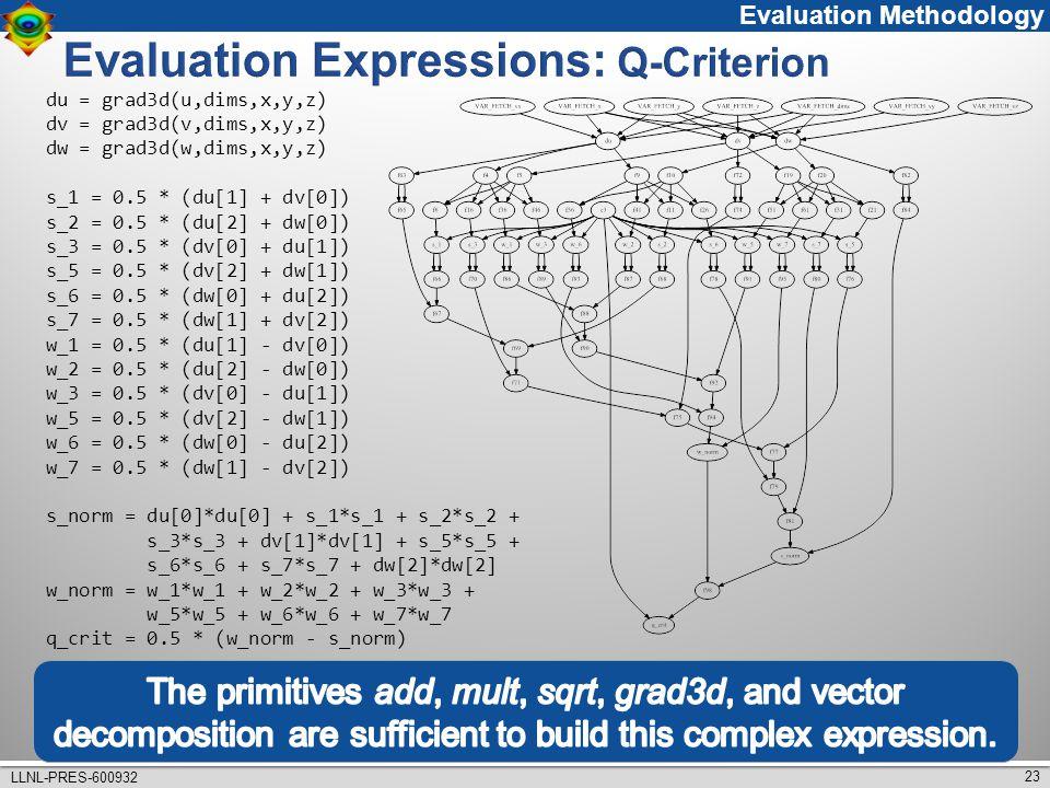 23 LLNL-PRES-600932 Evaluation Methodology du = grad3d(u,dims,x,y,z) dv = grad3d(v,dims,x,y,z) dw = grad3d(w,dims,x,y,z) s_1 = 0.5 * (du[1] + dv[0]) s_2 = 0.5 * (du[2] + dw[0]) s_3 = 0.5 * (dv[0] + du[1]) s_5 = 0.5 * (dv[2] + dw[1]) s_6 = 0.5 * (dw[0] + du[2]) s_7 = 0.5 * (dw[1] + dv[2]) w_1 = 0.5 * (du[1] - dv[0]) w_2 = 0.5 * (du[2] - dw[0]) w_3 = 0.5 * (dv[0] - du[1]) w_5 = 0.5 * (dv[2] - dw[1]) w_6 = 0.5 * (dw[0] - du[2]) w_7 = 0.5 * (dw[1] - dv[2]) s_norm = du[0]*du[0] + s_1*s_1 + s_2*s_2 + s_3*s_3 + dv[1]*dv[1] + s_5*s_5 + s_6*s_6 + s_7*s_7 + dw[2]*dw[2] w_norm = w_1*w_1 + w_2*w_2 + w_3*w_3 + w_5*w_5 + w_6*w_6 + w_7*w_7 q_crit = 0.5 * (w_norm - s_norm)
