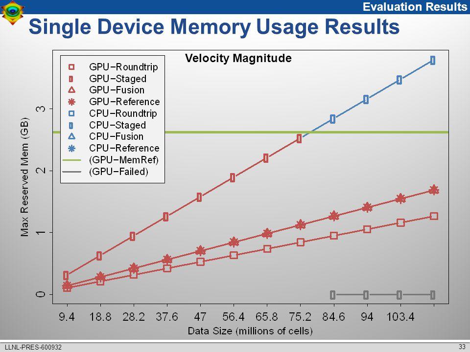 33 LLNL-PRES-600932 Velocity Magnitude Evaluation Results