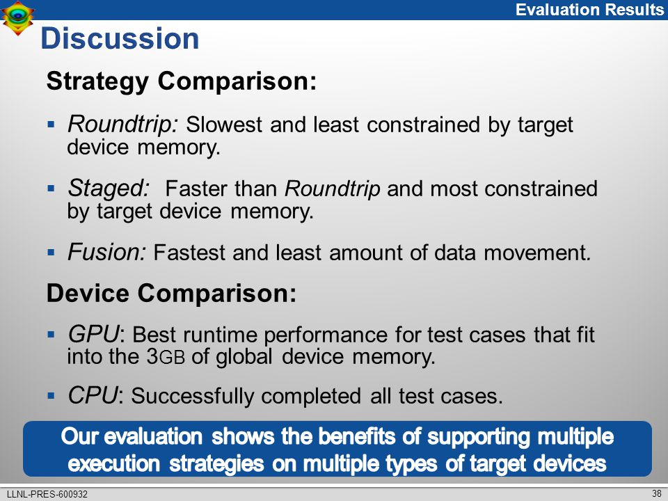38 LLNL-PRES-600932 Strategy Comparison:  Roundtrip: Slowest and least constrained by target device memory.
